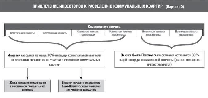 """,""www.gilproekt.ru"
